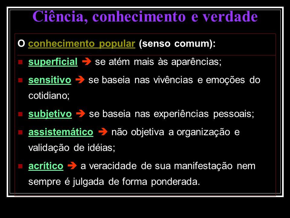 Referências Barra, E.S.