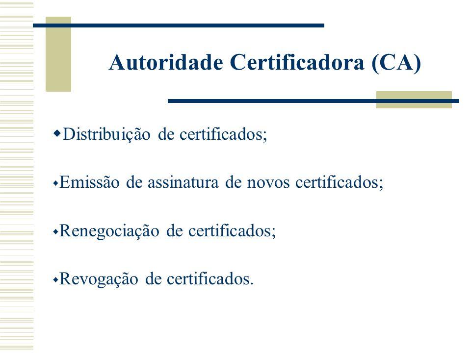 Para emitir o certificado, a CA pode exigir que o usuário prove sua identidade através de documentação apropriada; Uma vez comprovada a identidade do usuário, ele fornece sua chave pública à CA que gera e assina o certificado; Autenticação de chaves públicas - Certificados