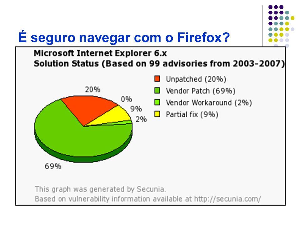 Apague automaticamente os rastros de navegação O Firefox pode limpar todos os dados de navegação com apenas um comando.