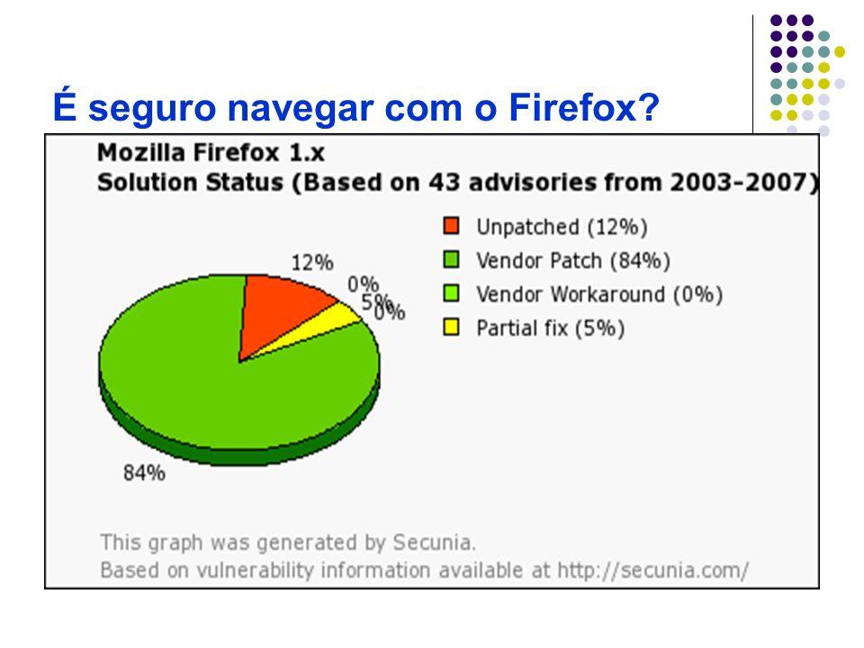 É fácil manter-se atualizado Uma vez por dia, o Firefox verifica se há atualizações.
