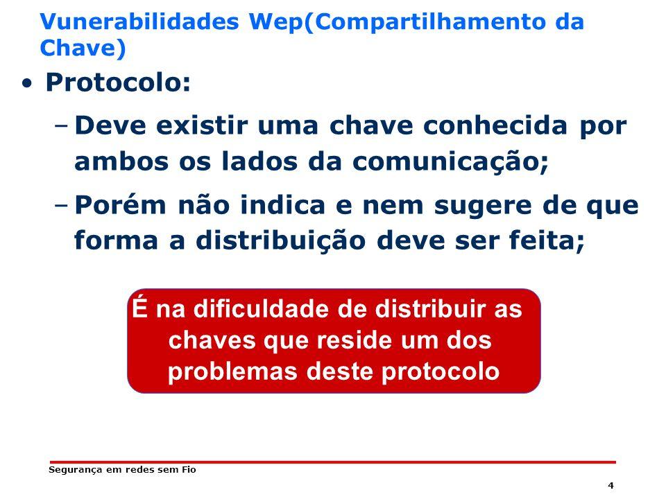 4 Segurança em redes sem Fio Vunerabilidades Wep(Compartilhamento da Chave) Protocolo: –Deve existir uma chave conhecida por ambos os lados da comunicação; –Porém não indica e nem sugere de que forma a distribuição deve ser feita; É na dificuldade de distribuir as chaves que reside um dos problemas deste protocolo