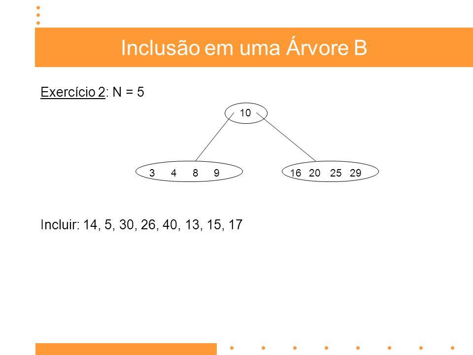 Inclusão em uma Árvore B Exercício 3: N = 5 Incluir: 20, 10, 40, 50, 30, 55, 3, 11, 4, 28, 36, 33, 52, 17, 25, 13, 45, 9, 43, 8, 48