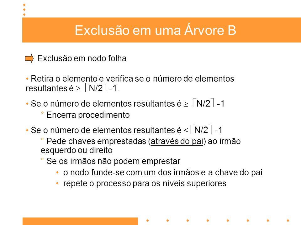 Exclusão em uma Árvore B Exemplo: N = 5 Excluir: 30, 72, 55, 66, 60, 70, 10 50 55 70 153066607172 1067