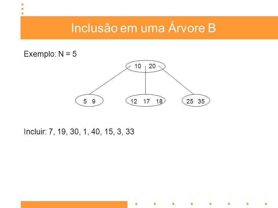 Inclusão em uma Árvore B Exercício 1: N = 5 Incluir: 40, 10, 35, 22 7 20 18152630