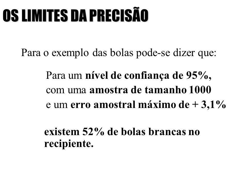 OS LIMITES DA PRECISÃO Para o exemplo das bolas pode-se dizer que: Para um nível de confiança de 95%, com uma amostra de tamanho 1000 e um erro amostr
