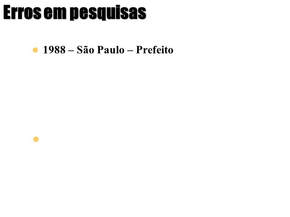 Erros em pesquisas 1988 – São Paulo – Prefeito OutubroNovembroEleição Paulo Maluf27%25% Luiza Erundina13%20%30% Ibope 10/11 Eleição Gilberto Mestrinho