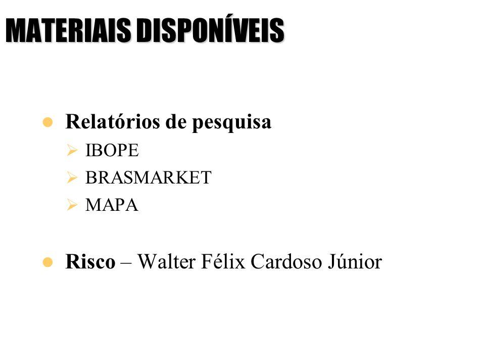 MATERIAIS DISPONÍVEIS Relatórios de pesquisa IBOPE BRASMARKET MAPA Risco – Walter Félix Cardoso Júnior