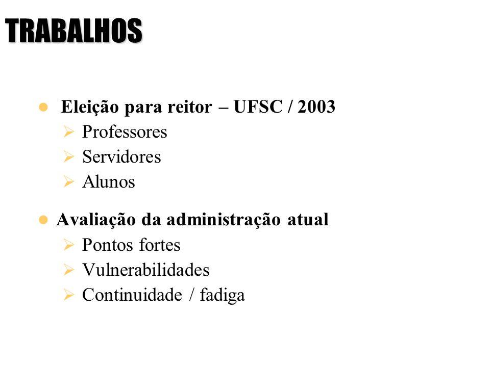 TRABALHOS Eleição para reitor – UFSC / 2003 Professores Servidores Alunos Avaliação da administração atual Pontos fortes Vulnerabilidades Continuidade