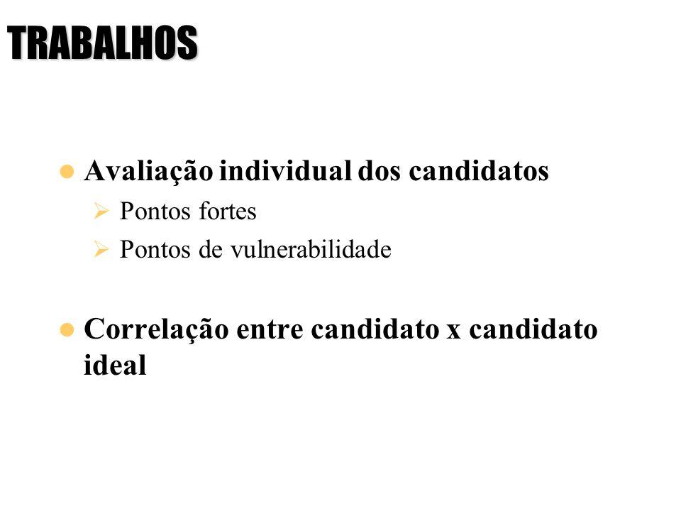 TRABALHOS Avaliação individual dos candidatos Pontos fortes Pontos de vulnerabilidade Correlação entre candidato x candidato ideal