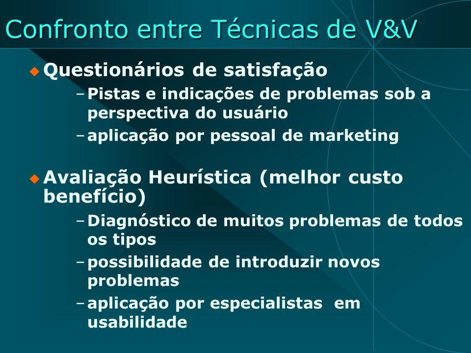 Confronto entre Técnicas de V&V Questionários de satisfação –Pistas e indicações de problemas sob a perspectiva do usuário –aplicação por pessoal de m