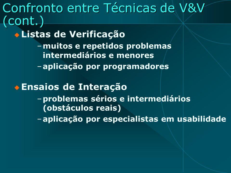 Confronto entre Técnicas de V&V (cont.) Listas de Verificação –muitos e repetidos problemas intermediários e menores –aplicação por programadores Ensa