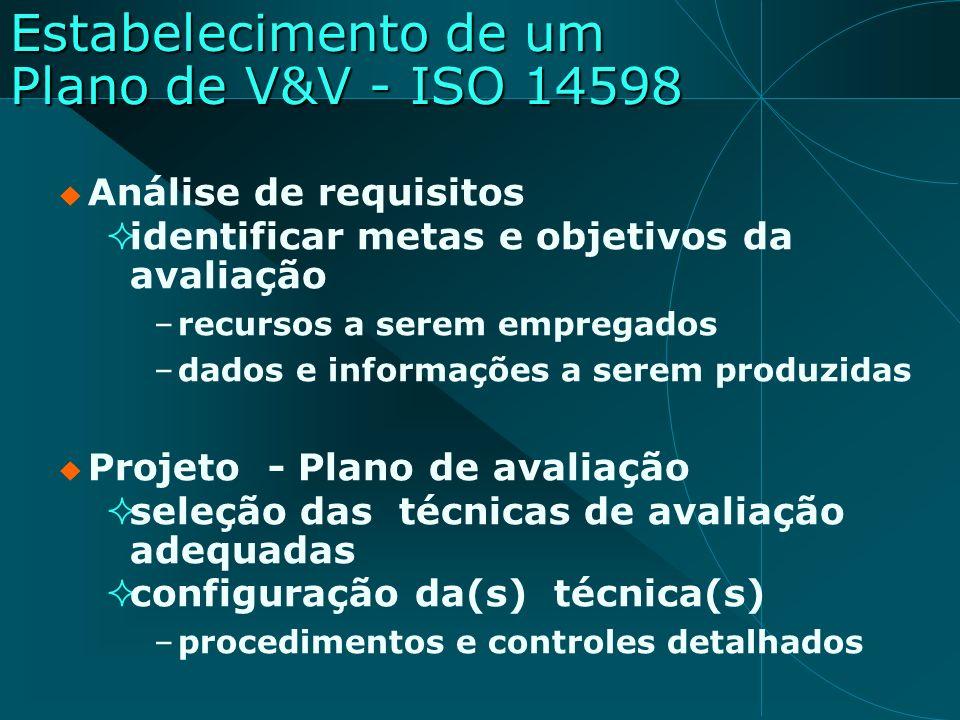 Estabelecimento de um Plano de V&V - ISO 14598 Análise de requisitos identificar metas e objetivos da avaliação –recursos a serem empregados –dados e
