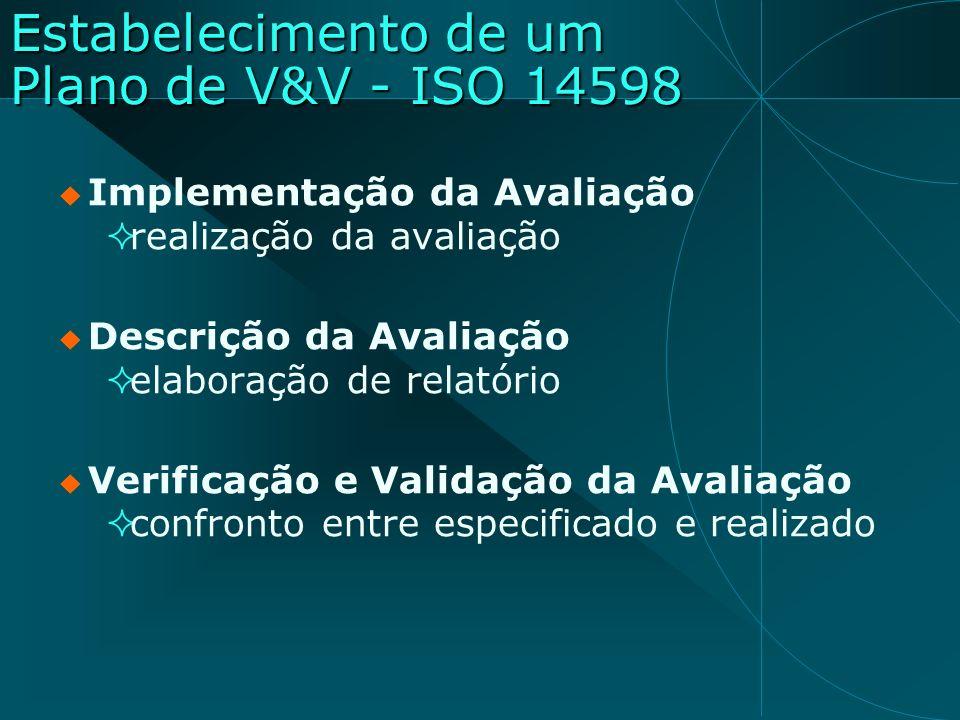 Estabelecimento de um Plano de V&V - ISO 14598 Implementação da Avaliação realização da avaliação Descrição da Avaliação elaboração de relatório Verif