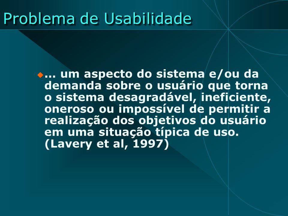 Problema de Usabilidade... um aspecto do sistema e/ou da demanda sobre o usuário que torna o sistema desagradável, ineficiente, oneroso ou impossível