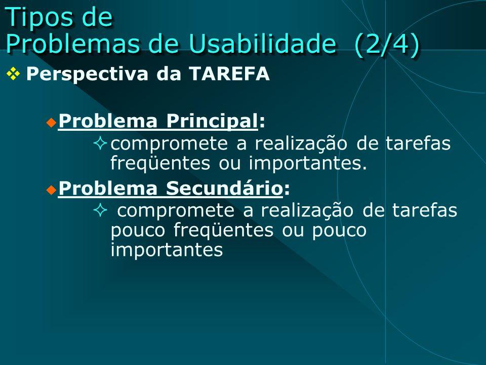 Tipos de Problemas de Usabilidade (2/4) Perspectiva da TAREFA Problema Principal: compromete a realização de tarefas freqüentes ou importantes. Proble