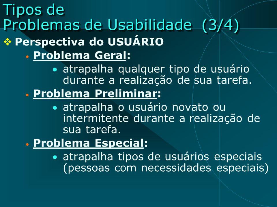 Tipos de Problemas de Usabilidade (3/4) Perspectiva do USUÁRIO Problema Geral: atrapalha qualquer tipo de usuário durante a realização de sua tarefa.