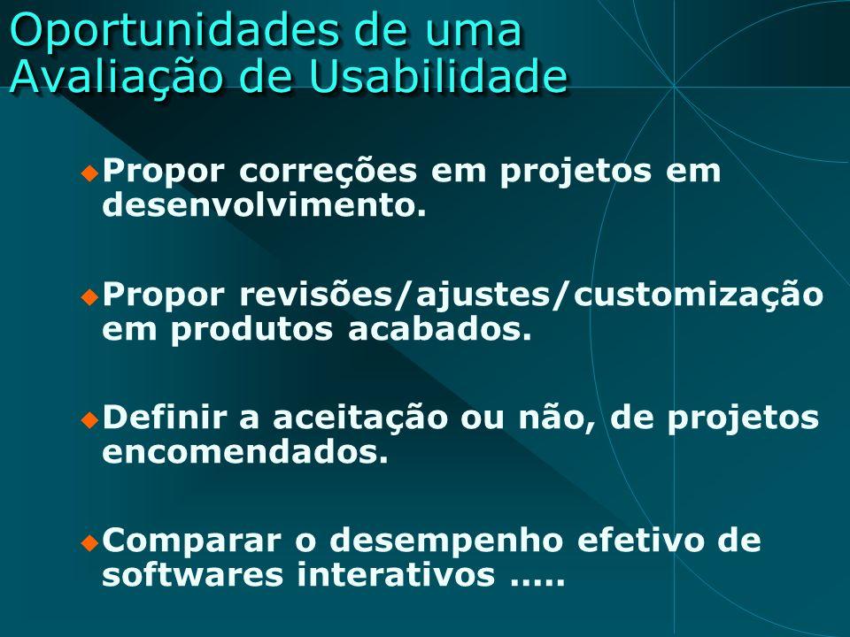 Oportunidades de uma Avaliação de Usabilidade Propor correções em projetos em desenvolvimento. Propor revisões/ajustes/customização em produtos acabad