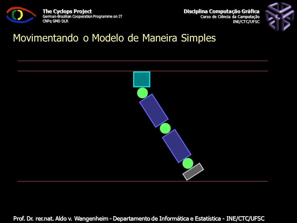The Cyclops Project German-Brazilian Cooperation Programme on IT CNPq GMD DLR Programando Modelos Hierárquicos