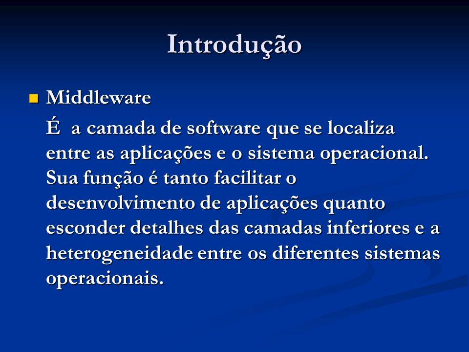 Introdução Middleware Middleware É a camada de software que se localiza entre as aplicações e o sistema operacional. Sua função é tanto facilitar o de