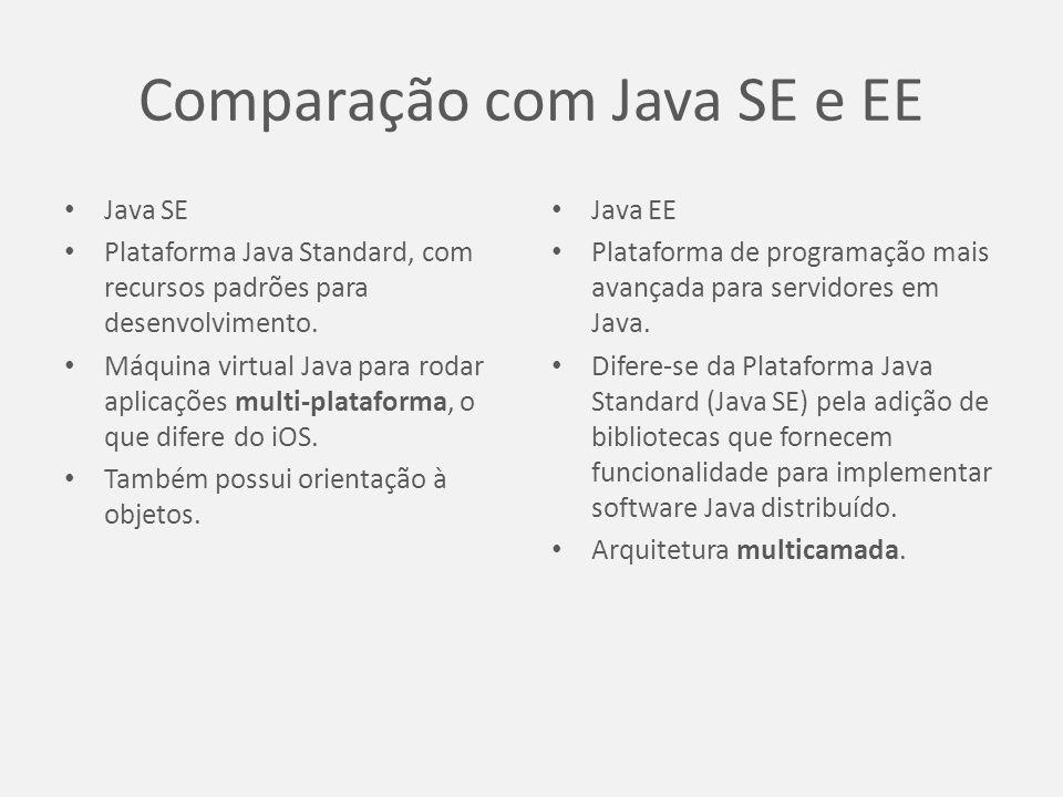 Comparação com Java SE e EE Java SE Plataforma Java Standard, com recursos padrões para desenvolvimento.