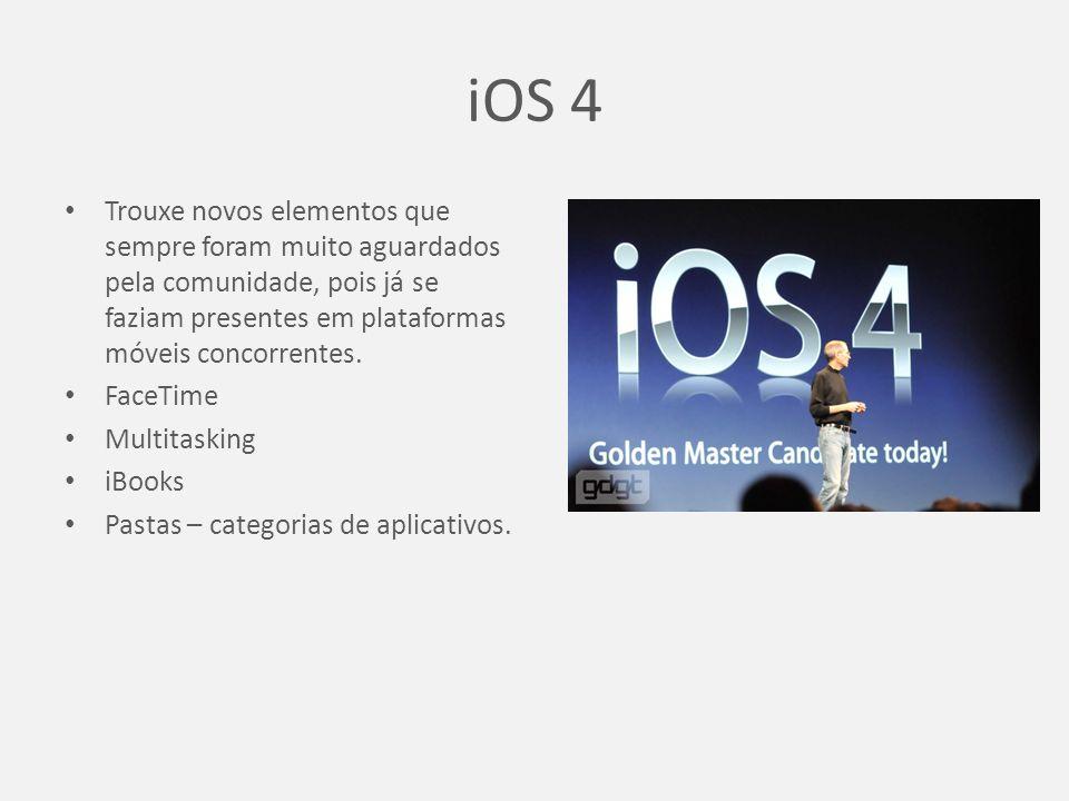iOS 4 Trouxe novos elementos que sempre foram muito aguardados pela comunidade, pois já se faziam presentes em plataformas móveis concorrentes.