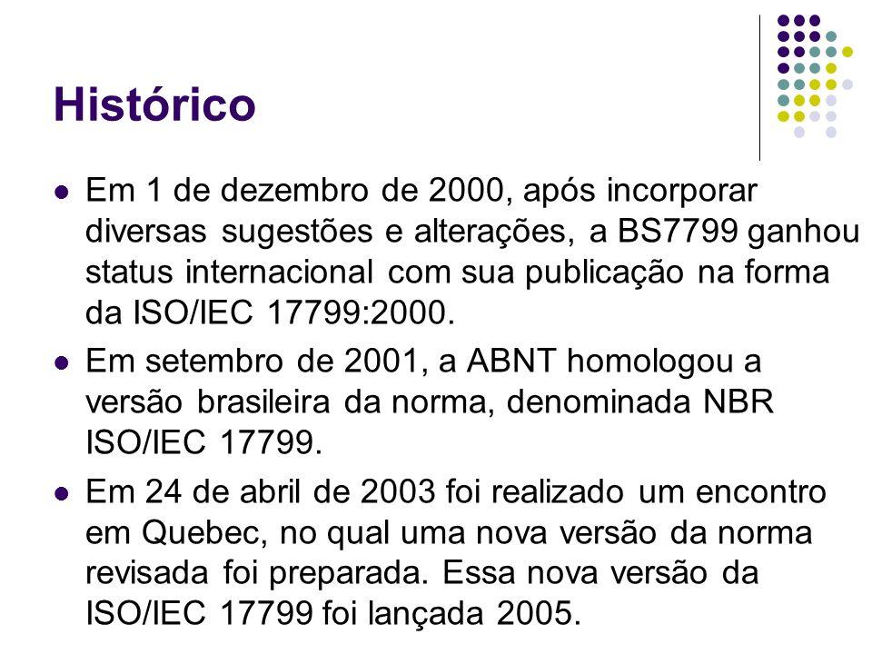 Histórico Em 1 de dezembro de 2000, após incorporar diversas sugestões e alterações, a BS7799 ganhou status internacional com sua publicação na forma
