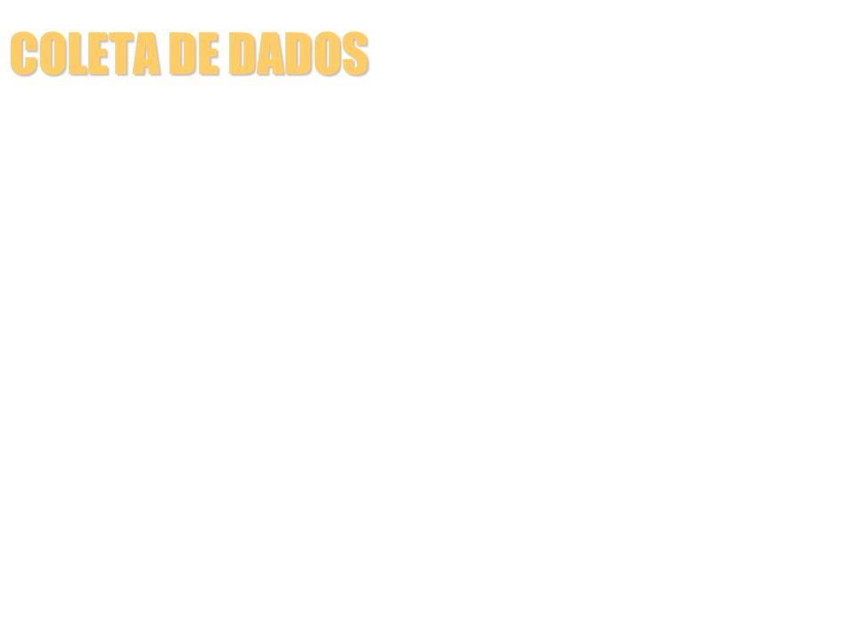 COLETA DE DADOS Cronograma das atividades de coleta de dados Atividade Início/TérminoN° dias disponíveis Instrumento e material para pré-teste Amostra