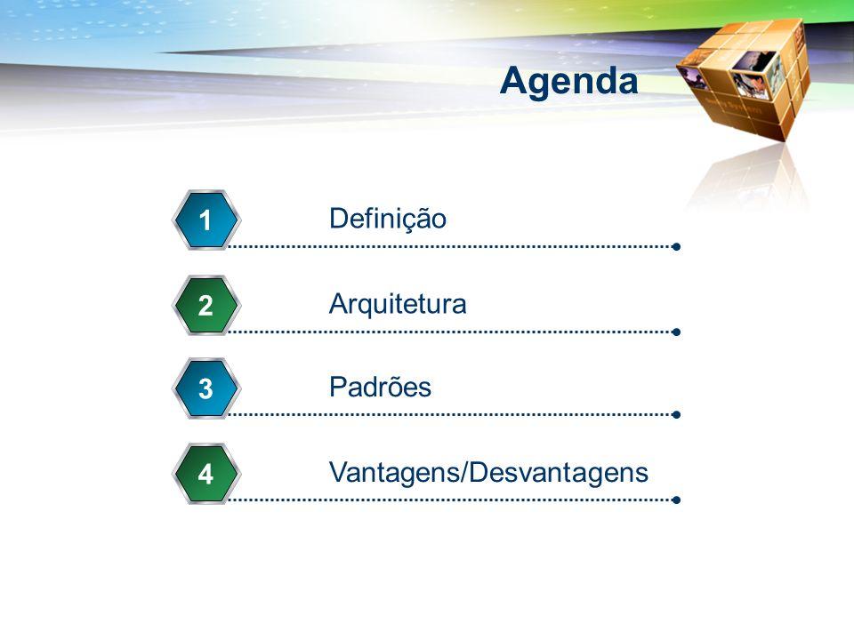 Agenda Definição 1 Arquitetura 2 Padrões 3 Vantagens/Desvantagens 4