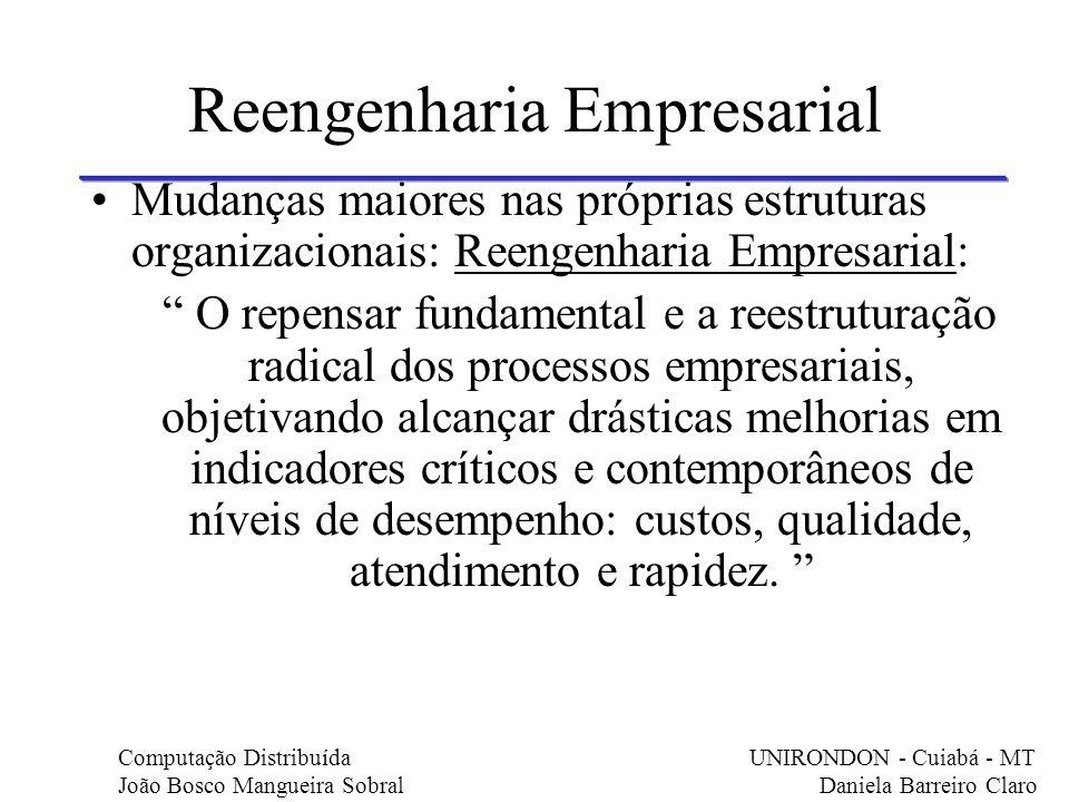 Reengenharia Empresarial Mudanças maiores nas próprias estruturas organizacionais: Reengenharia Empresarial: O repensar fundamental e a reestruturação