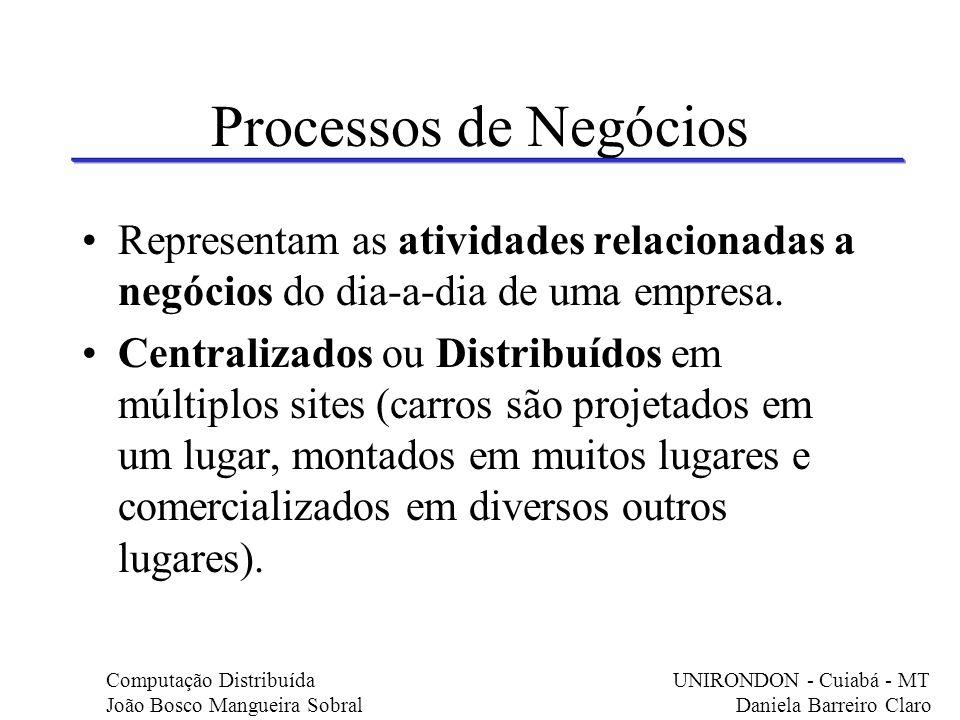 Processos de Negócios Representam as atividades relacionadas a negócios do dia-a-dia de uma empresa. Centralizados ou Distribuídos em múltiplos sites