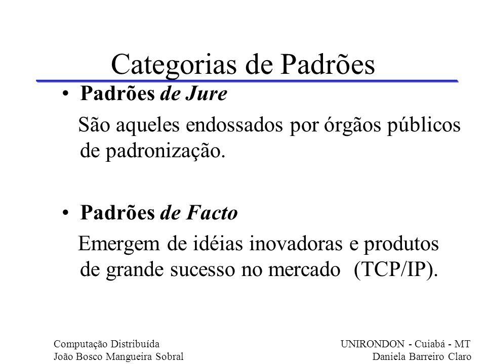 Categorias de Padrões Padrões de Jure São aqueles endossados por órgãos públicos de padronização. Padrões de Facto Emergem de idéias inovadoras e prod