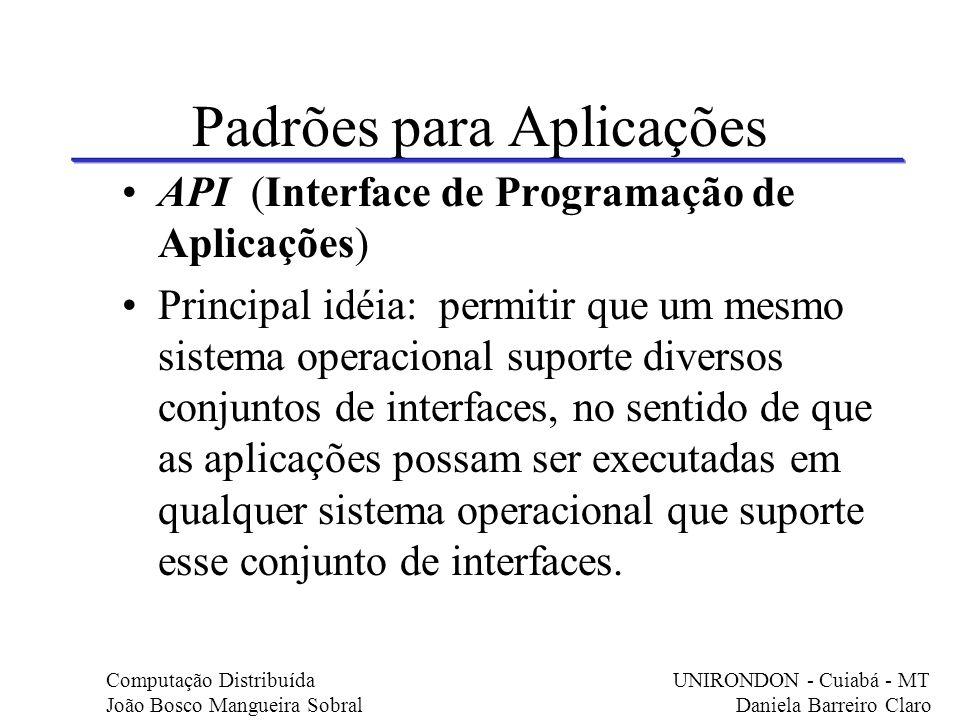 Padrões para Aplicações API (Interface de Programação de Aplicações) Principal idéia: permitir que um mesmo sistema operacional suporte diversos conju