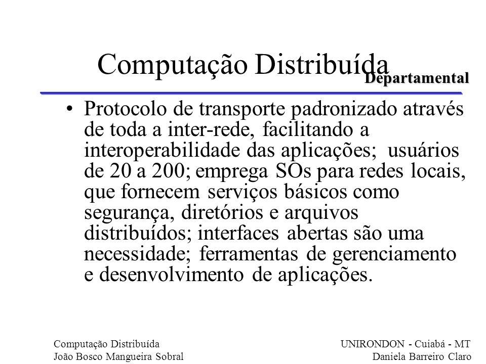 Protocolo de transporte padronizado através de toda a inter-rede, facilitando a interoperabilidade das aplicações; usuários de 20 a 200; emprega SOs p