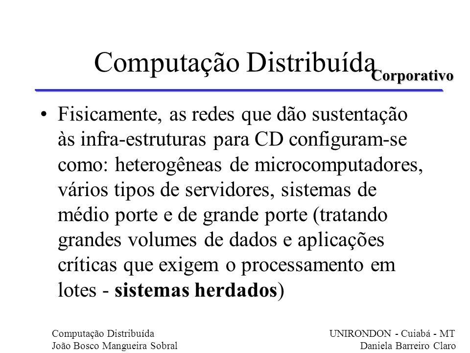 Computação Distribuída Fisicamente, as redes que dão sustentação às infra-estruturas para CD configuram-se como: heterogêneas de microcomputadores, vá