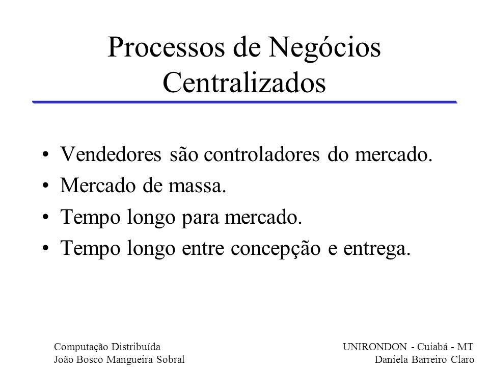 Processos de Negócios Centralizados Vendedores são controladores do mercado. Mercado de massa. Tempo longo para mercado. Tempo longo entre concepção e