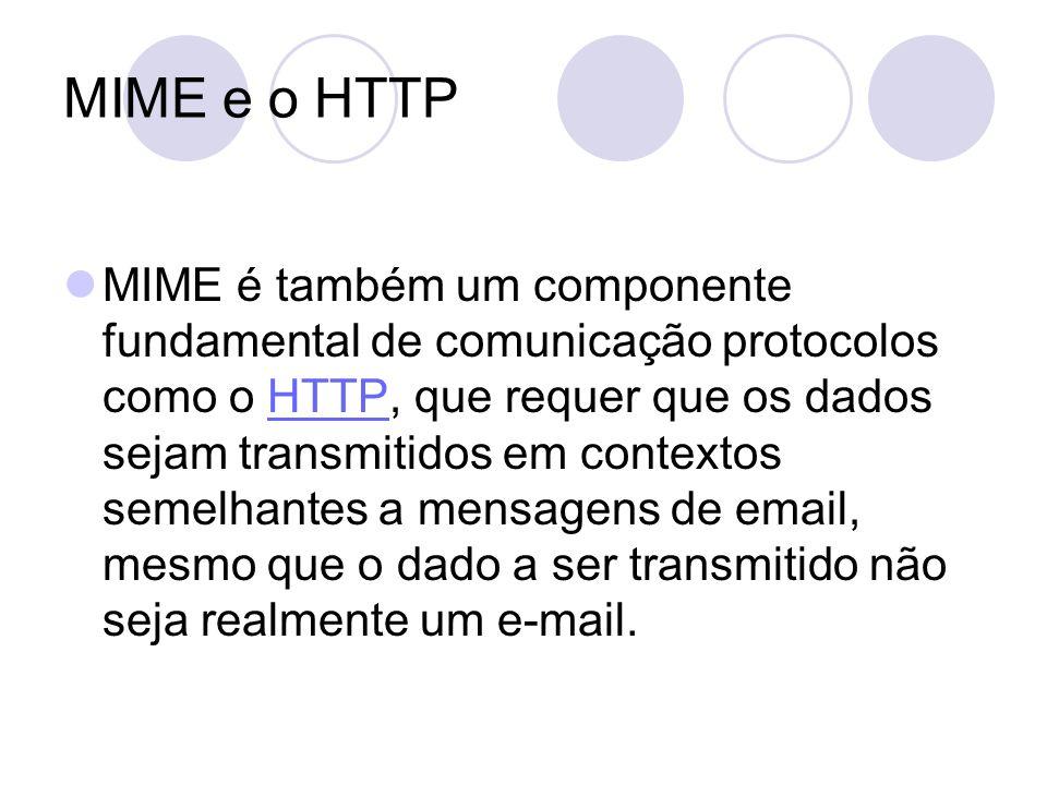 MIME e o HTTP MIME é também um componente fundamental de comunicação protocolos como o HTTP, que requer que os dados sejam transmitidos em contextos semelhantes a mensagens de email, mesmo que o dado a ser transmitido não seja realmente um e-mail.HTTP