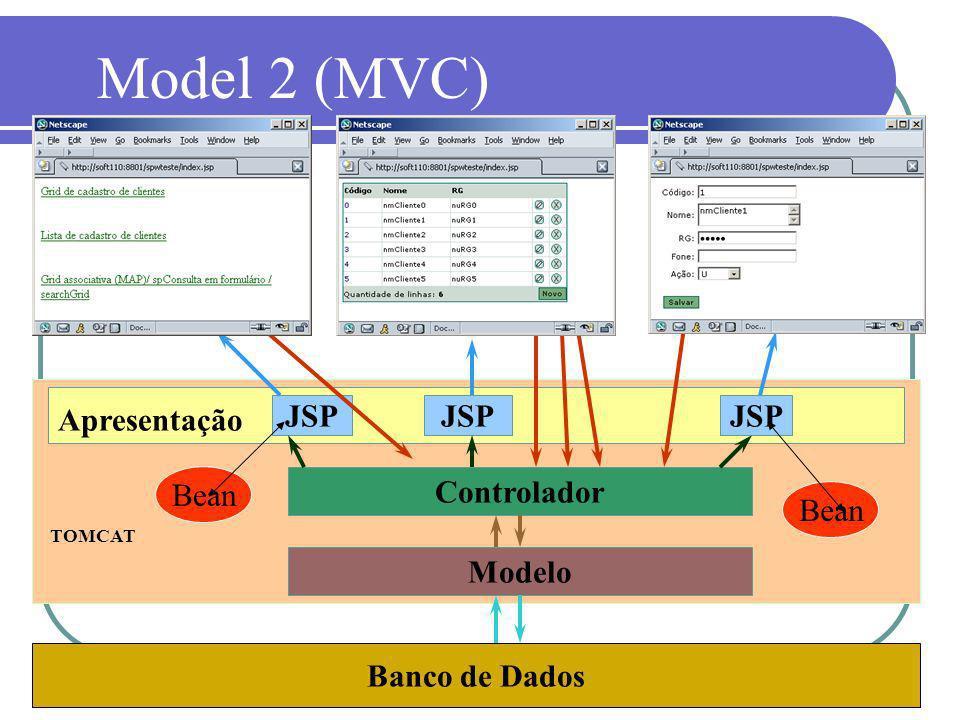 Controlador JSP TOMCAT Banco de Dados Modelo Apresentação Model 2 (MVC) Bean