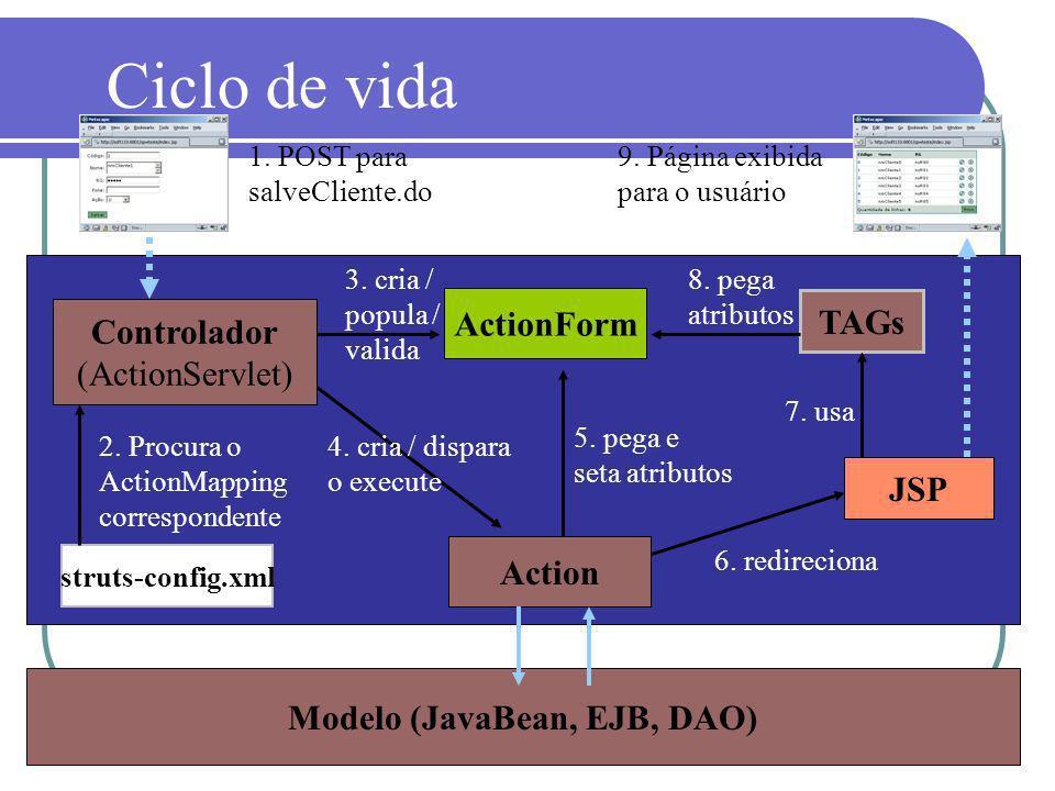 Controlador (ActionServlet) struts-config.xml ActionForm Action 3. cria / popula / valida 4. cria / dispara o execute 5. pega e seta atributos JSP TAG
