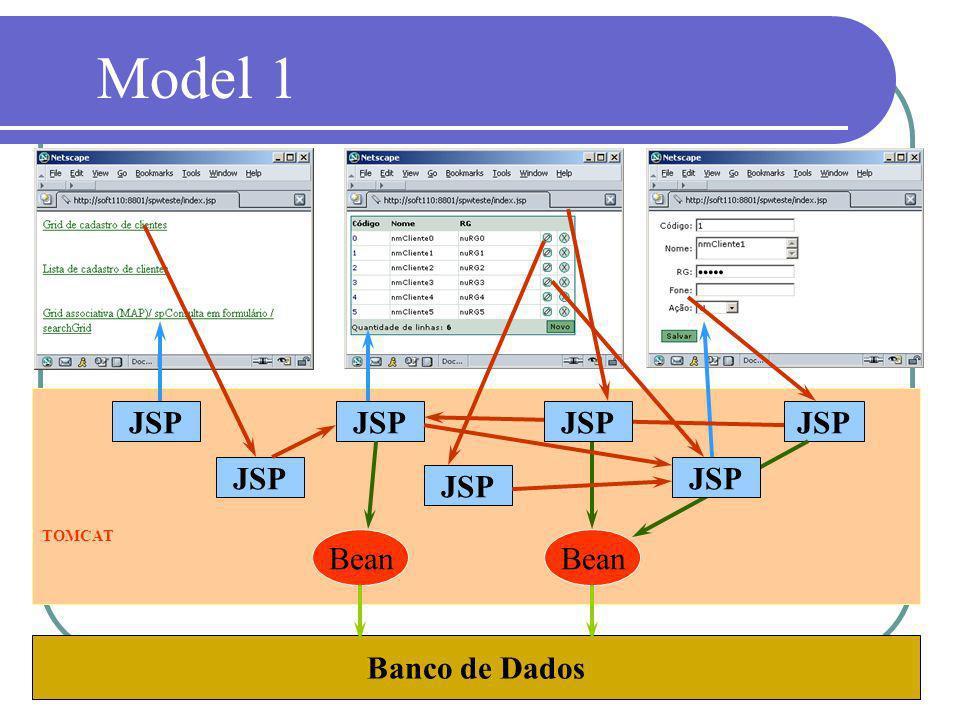 JSP Bean TOMCAT JSP Banco de Dados Model 1