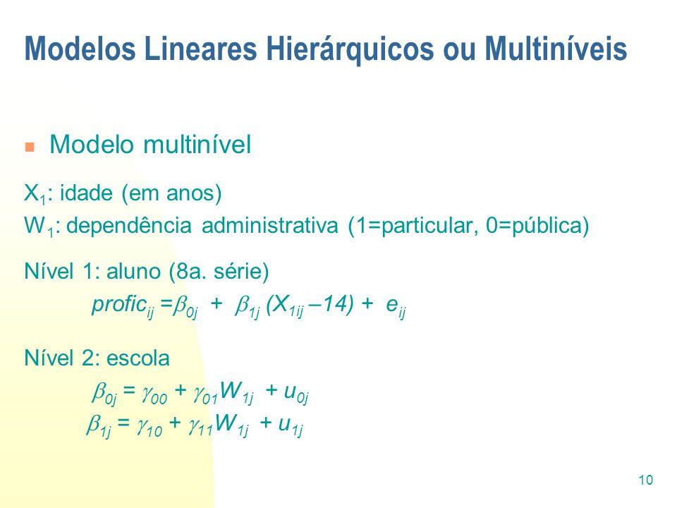 10 Modelos Lineares Hierárquicos ou Multiníveis Modelo multinível X 1 : idade (em anos) W 1 : dependência administrativa (1=particular, 0=pública) Nív
