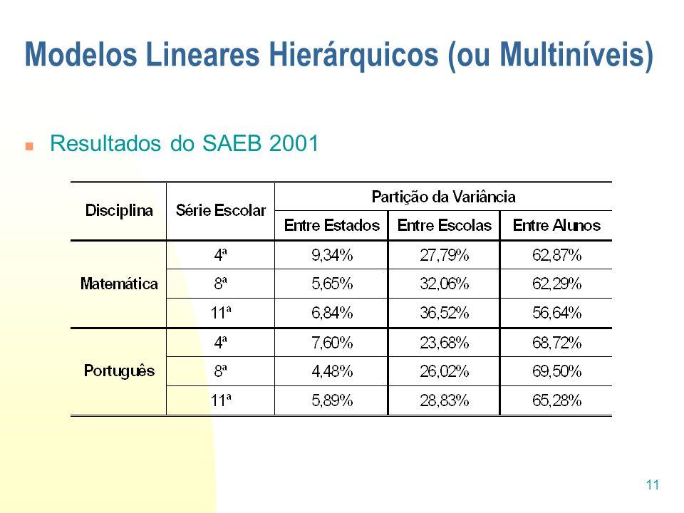 11 Modelos Lineares Hierárquicos (ou Multiníveis) Resultados do SAEB 2001