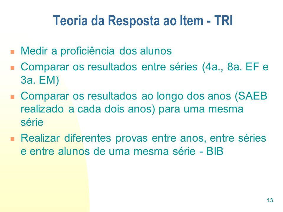 13 Teoria da Resposta ao Item - TRI Medir a proficiência dos alunos Comparar os resultados entre séries (4a., 8a. EF e 3a. EM) Comparar os resultados