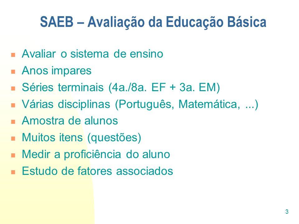 3 SAEB – Avaliação da Educação Básica Avaliar o sistema de ensino Anos impares Séries terminais (4a./8a. EF + 3a. EM) Várias disciplinas (Português, M