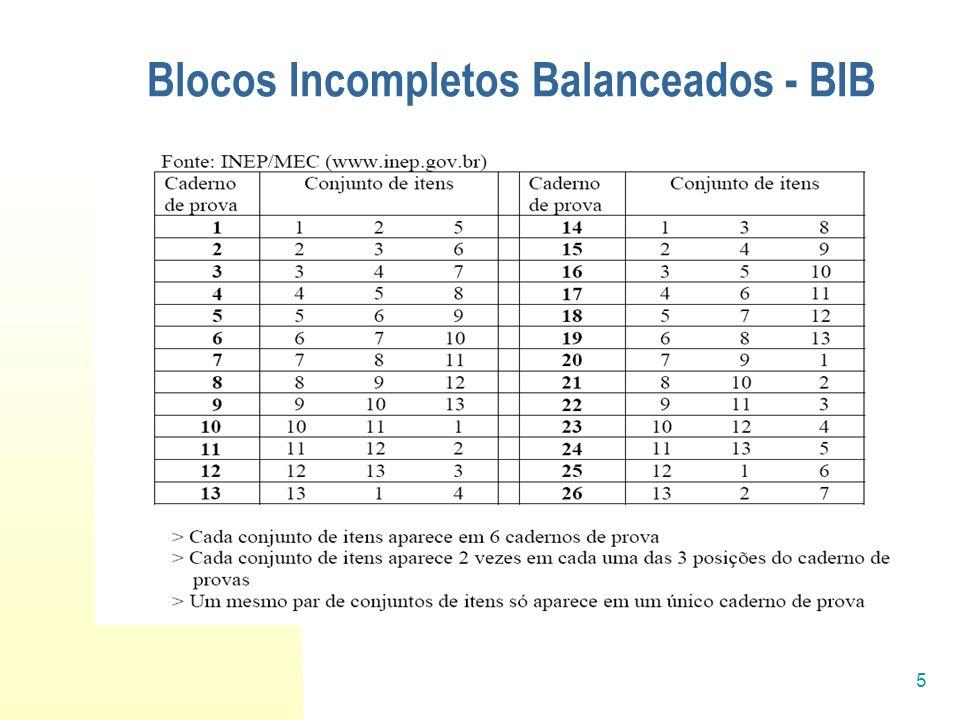 5 Blocos Incompletos Balanceados - BIB