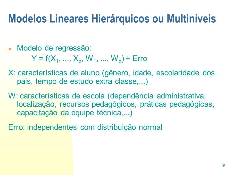 9 Modelos Lineares Hierárquicos ou Multiníveis Modelo de regressão: Y = f(X 1,..., X p, W 1,..., W q ) + Erro X: características de aluno (gênero, ida