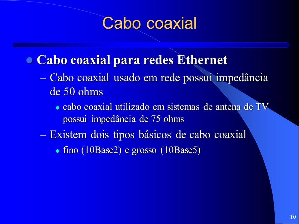 10 Cabo coaxial Cabo coaxial para redes Ethernet Cabo coaxial para redes Ethernet – Cabo coaxial usado em rede possui impedância de 50 ohms cabo coaxi