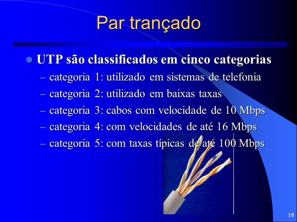 18 Par trançado UTP são classificados em cinco categorias UTP são classificados em cinco categorias – categoria 1: utilizado em sistemas de telefonia