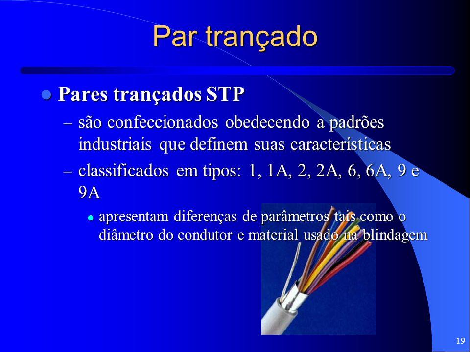 19 Par trançado Pares trançados STP Pares trançados STP – são confeccionados obedecendo a padrões industriais que definem suas características – class