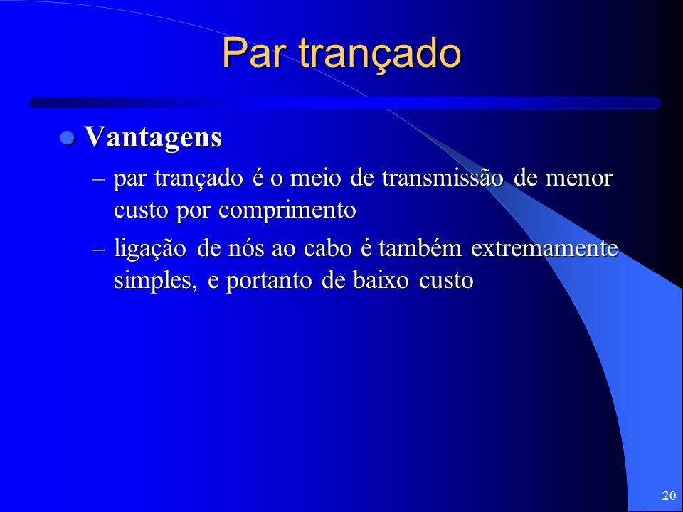 20 Par trançado Vantagens Vantagens – par trançado é o meio de transmissão de menor custo por comprimento – ligação de nós ao cabo é também extremamen