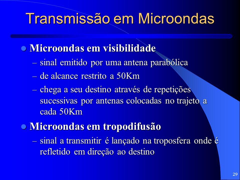 29 Transmissão em Microondas Microondas em visibilidade Microondas em visibilidade – sinal emitido por uma antena parabólica – de alcance restrito a 5